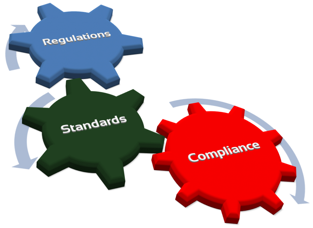 Regulations, standards, compliance gears