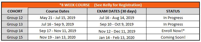 CEFP Course Schedule through Cohort Group 15