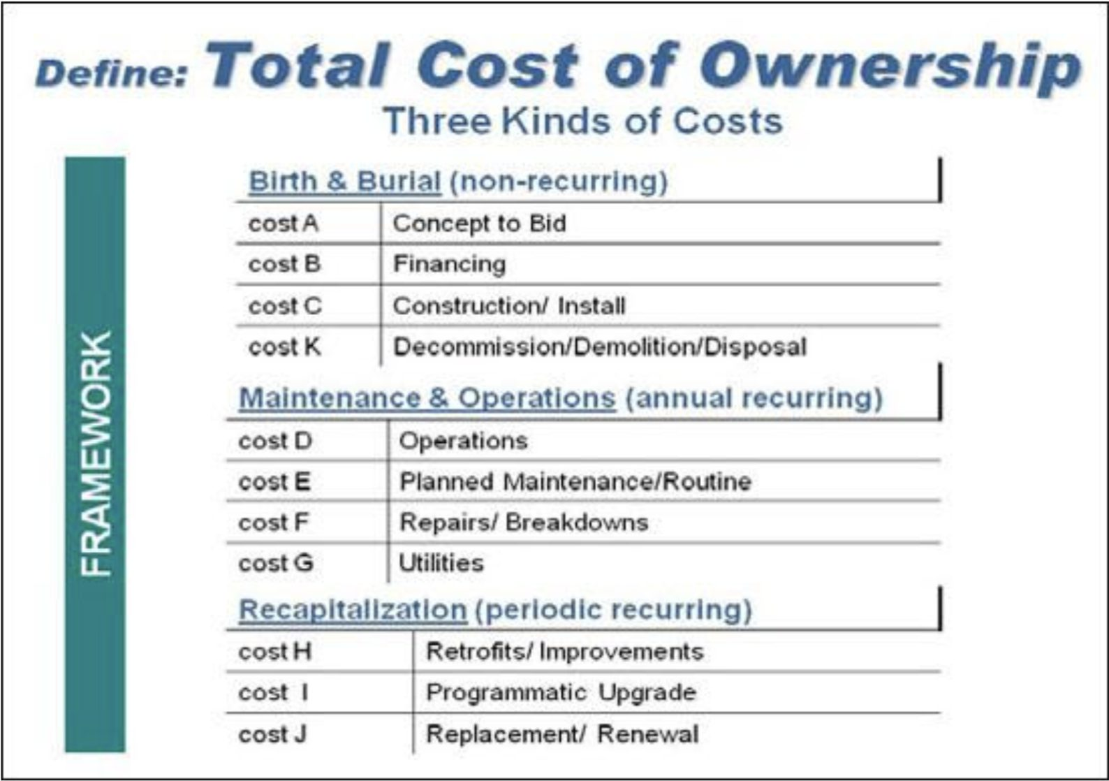 a table showing total cost of ownership