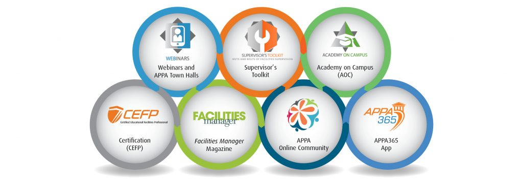 7 circles highlighting some of the specific benefits of APPA membership