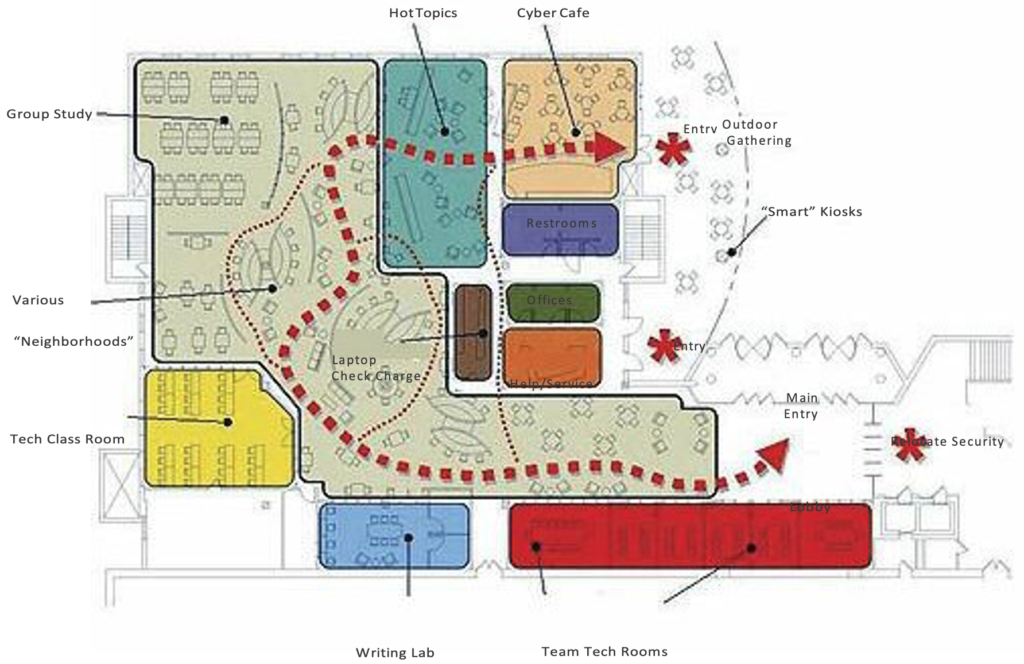 Map of good space planning is key for a successful campus